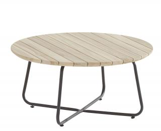 4 Seasons Outdoor Axel Teak Top Coffee Table Small